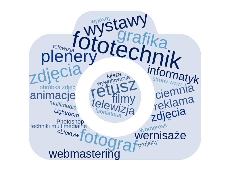 fototechnik-tag