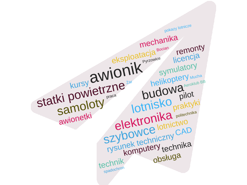 awionik-tag