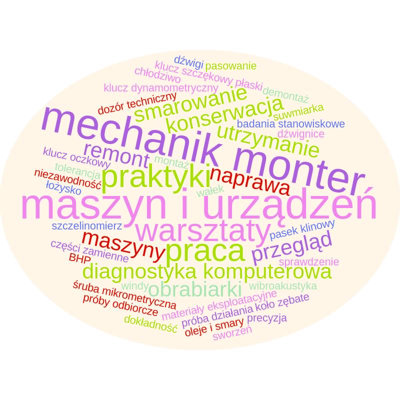 wordcloud (7)